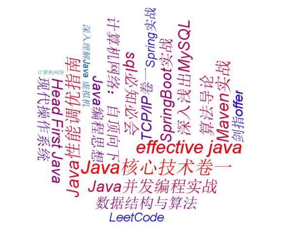 Java生成词云图!你喜欢得书都在图里!